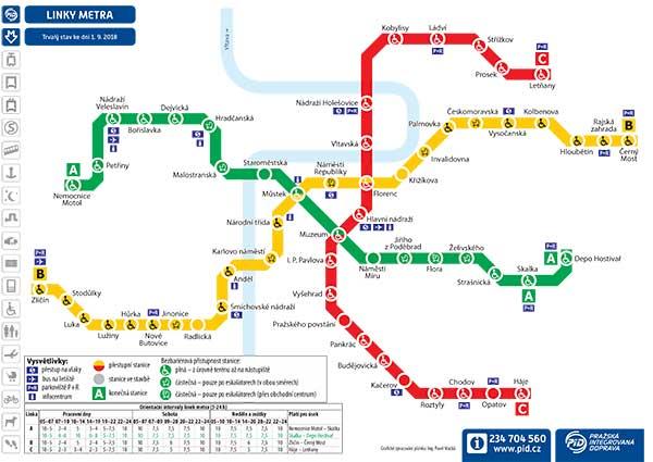 Mapa metra Praha