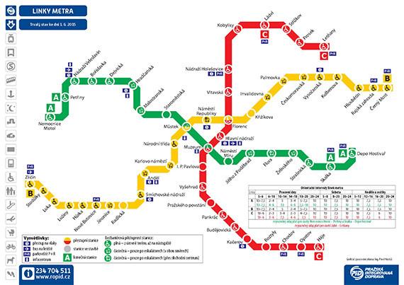 Orientační plán metra