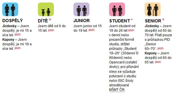 Tabulka info